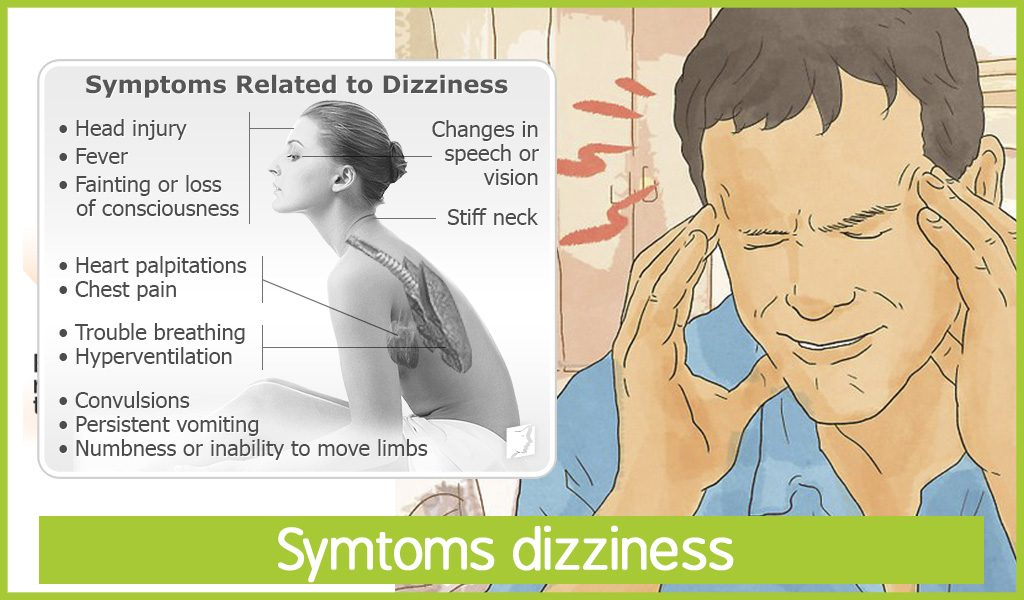 symptoms of dizziness