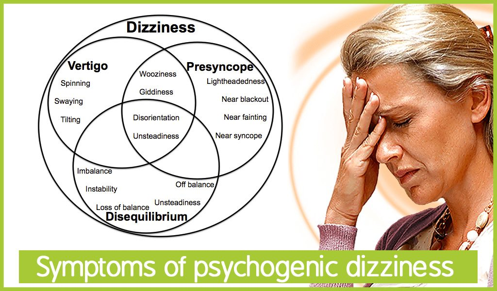 symptoms of psychogenic dizziness